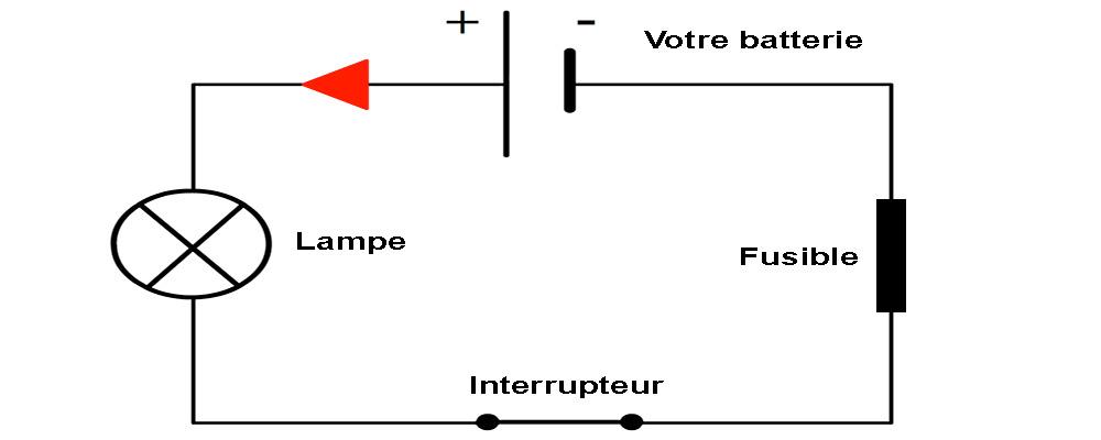 schéma électrique de base en courant continu